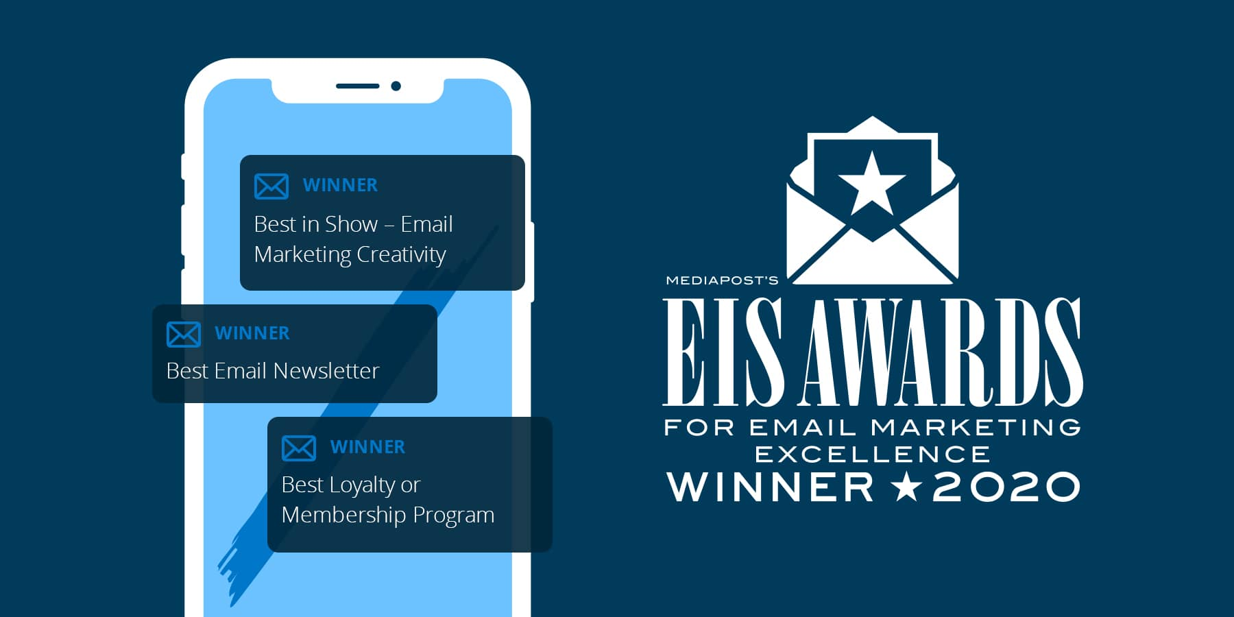 MediaPost's EIS Awards for Email Marketing Excellence - Winner 2020