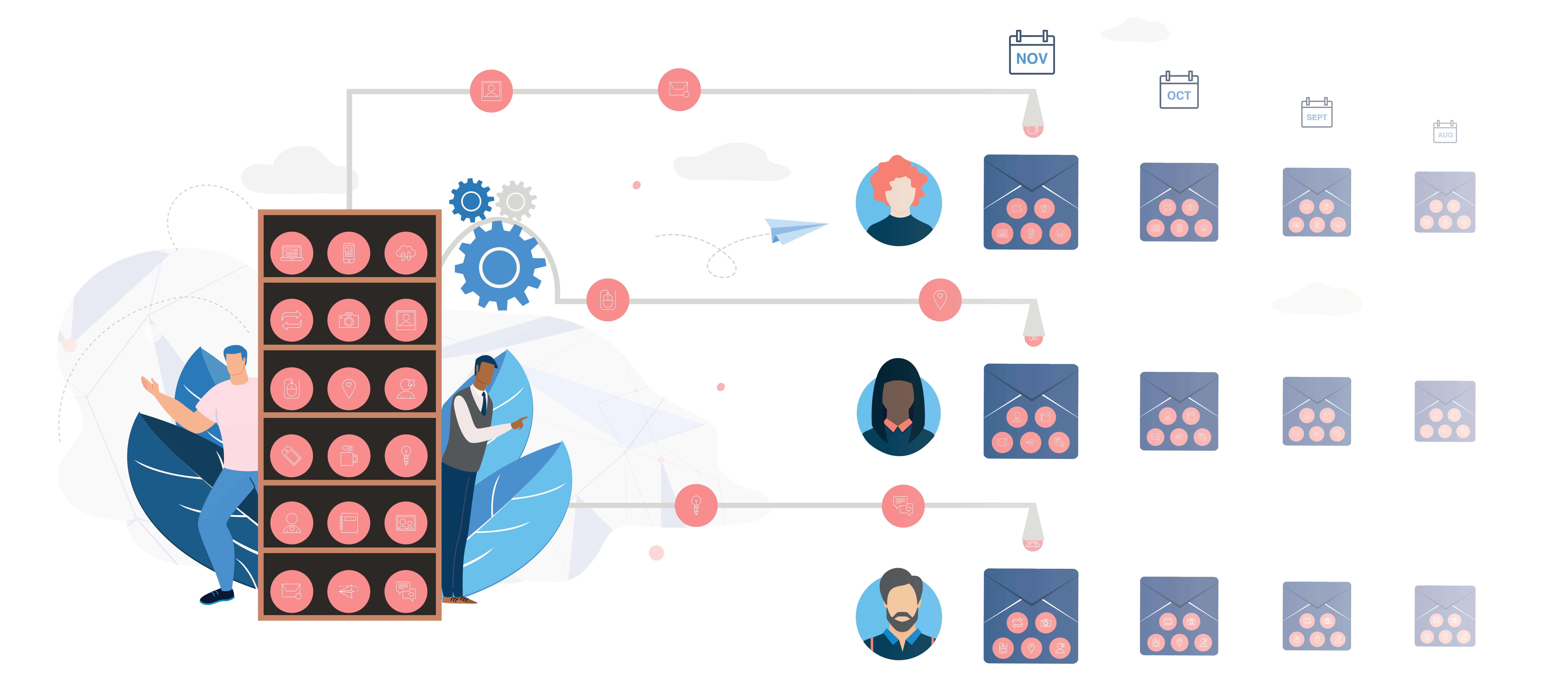 Smart Content Platform Graphic